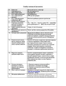 Силабуси дисциплін для бакалаврів 3 курсу